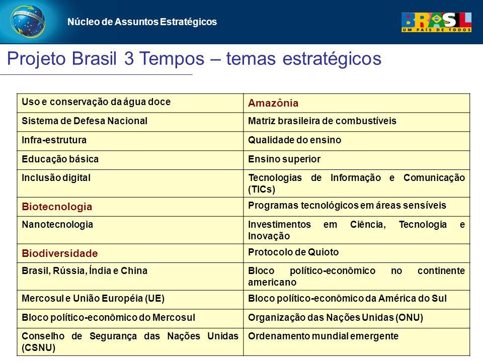 Núcleo de Assuntos Estratégicos Projeto Brasil 3 Tempos Núcleo de Assuntos Estratégicos Qualidade do Ensino Educação Básica Educação Superior Inclusão Digital Tecnologias de Informação e Comunicação Investimentos em Ciência, Tecnologia e Inovação Nanotecnologia Biotecnologia Biodiversidade Programas tecnológicos em áreas sensíveis