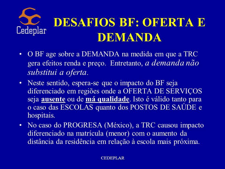 CEDEPLAR DESAFIOS BF: OFERTA E DEMANDA O BF age sobre a DEMANDA na medida em que a TRC gera efeitos renda e preço. Entretanto, a demanda não substitui