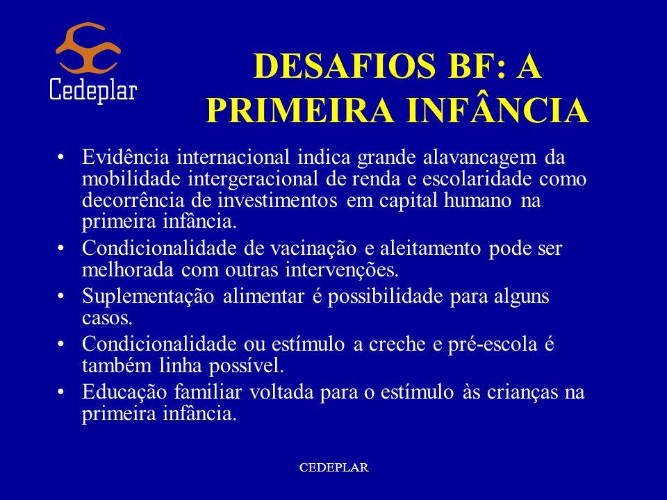 CEDEPLAR DESAFIOS BF: A PRIMEIRA INFÂNCIA Evidência internacional indica grande alavancagem da mobilidade intergeracional de renda e escolaridade como