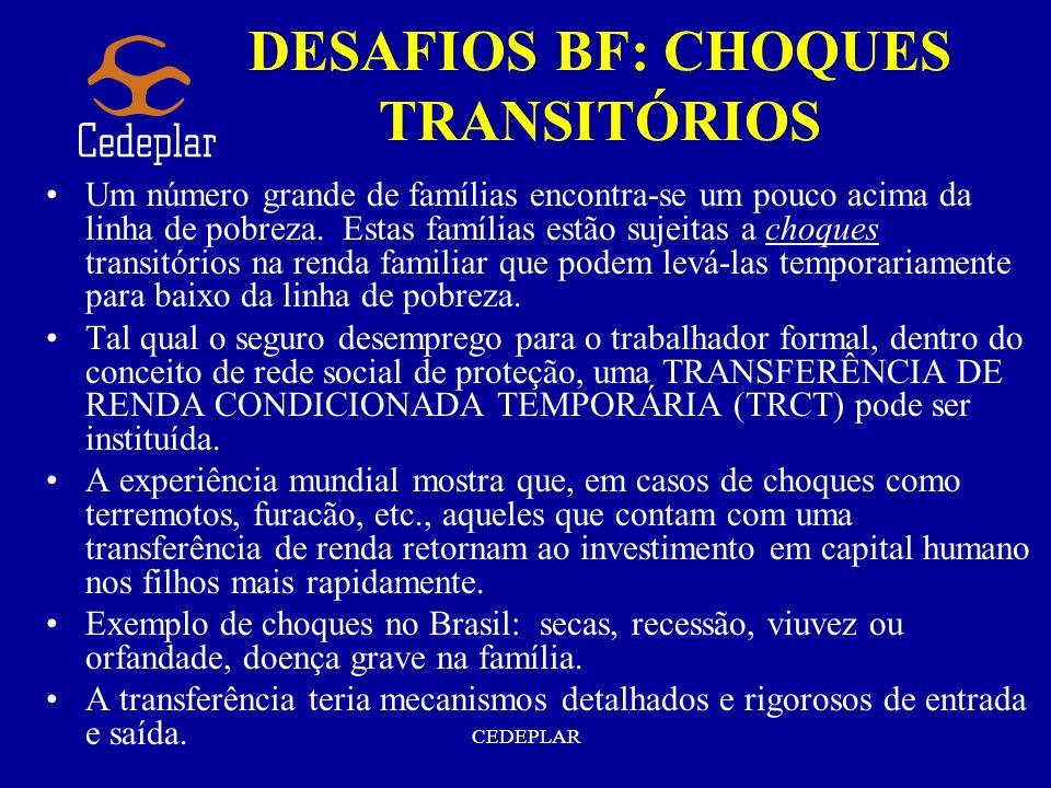 CEDEPLAR DESAFIOS BF: CHOQUES TRANSITÓRIOS Um número grande de famílias encontra-se um pouco acima da linha de pobreza. Estas famílias estão sujeitas