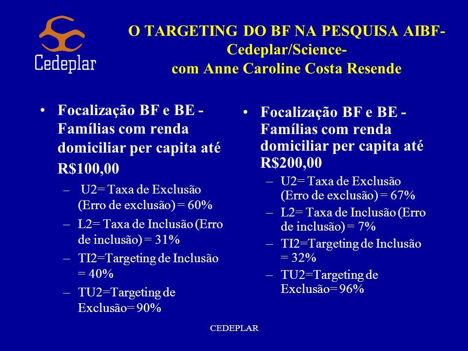 CEDEPLAR O TARGETING DO BF NA PESQUISA AIBF- Cedeplar/Science- com Anne Caroline Costa Resende Focalização BF e BE - Famílias com renda domiciliar per