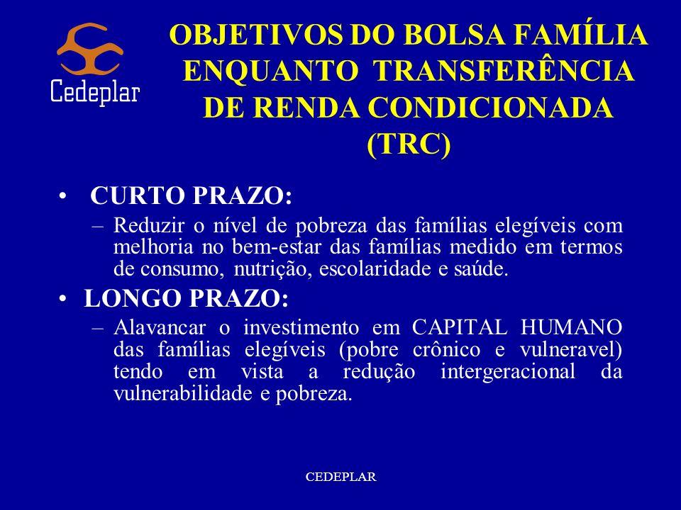 CEDEPLAR OBJETIVOS DO BOLSA FAMÍLIA ENQUANTO TRANSFERÊNCIA DE RENDA CONDICIONADA (TRC) CURTO PRAZO: –Reduzir o nível de pobreza das famílias elegíveis