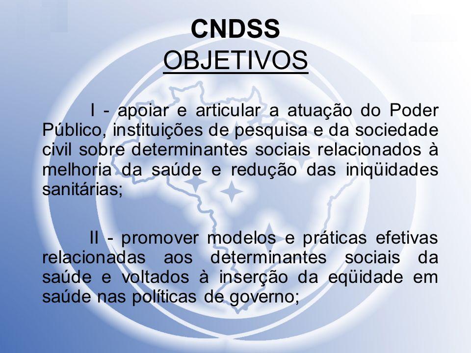 CNDSS OBJETIVOS I - apoiar e articular a atuação do Poder Público, instituições de pesquisa e da sociedade civil sobre determinantes sociais relaciona