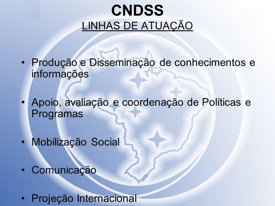 CNDSS LINHAS DE ATUAÇÃO Produção e Disseminação de conhecimentos e informações Apoio, avaliação e coordenação de Políticas e Programas Mobilização Soc