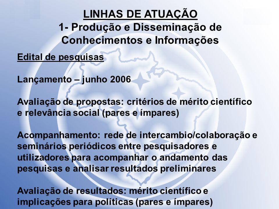 LINHAS DE ATUAÇÃO 1- Produção e Disseminação de Conhecimentos e Informações Edital de pesquisas Lançamento – junho 2006 Avaliação de propostas: critér