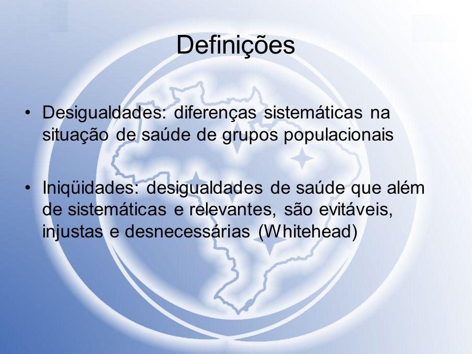 Definições Desigualdades: diferenças sistemáticas na situação de saúde de grupos populacionais Iniqüidades: desigualdades de saúde que além de sistemá