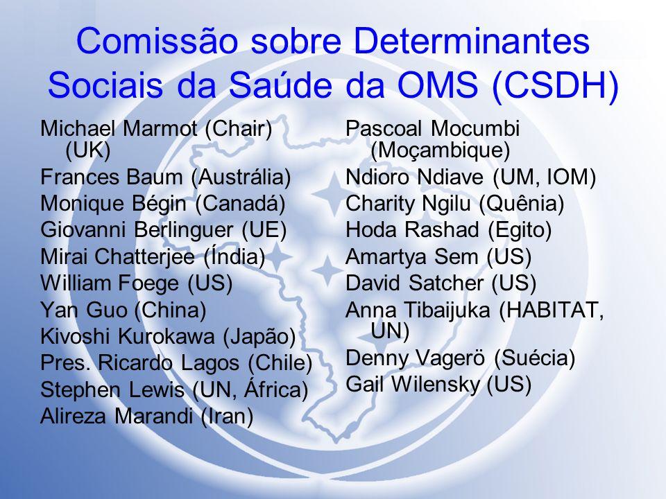 Comissão sobre Determinantes Sociais da Saúde da OMS (CSDH) Michael Marmot (Chair) (UK) Frances Baum (Austrália) Monique Bégin (Canadá) Giovanni Berli