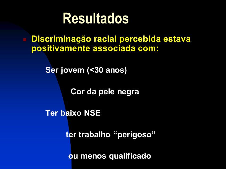 Resultados Discriminação racial percebida estava positivamente associada com: Ser jovem (<30 anos) Cor da pele negra Ter baixo NSE ter trabalho perigo
