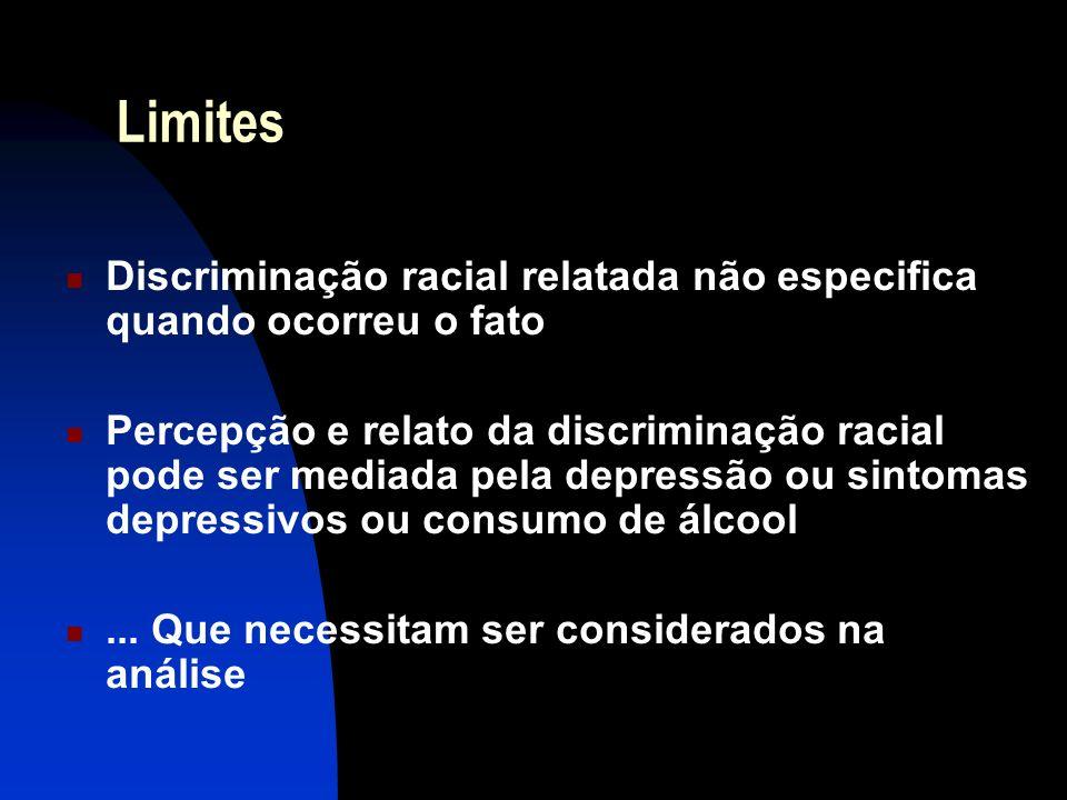 Limites Discriminação racial relatada não especifica quando ocorreu o fato Percepção e relato da discriminação racial pode ser mediada pela depressão