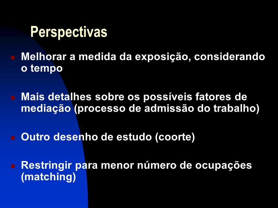 Perspectivas Melhorar a medida da exposição, considerando o tempo Mais detalhes sobre os possíveis fatores de mediação (processo de admissão do trabal