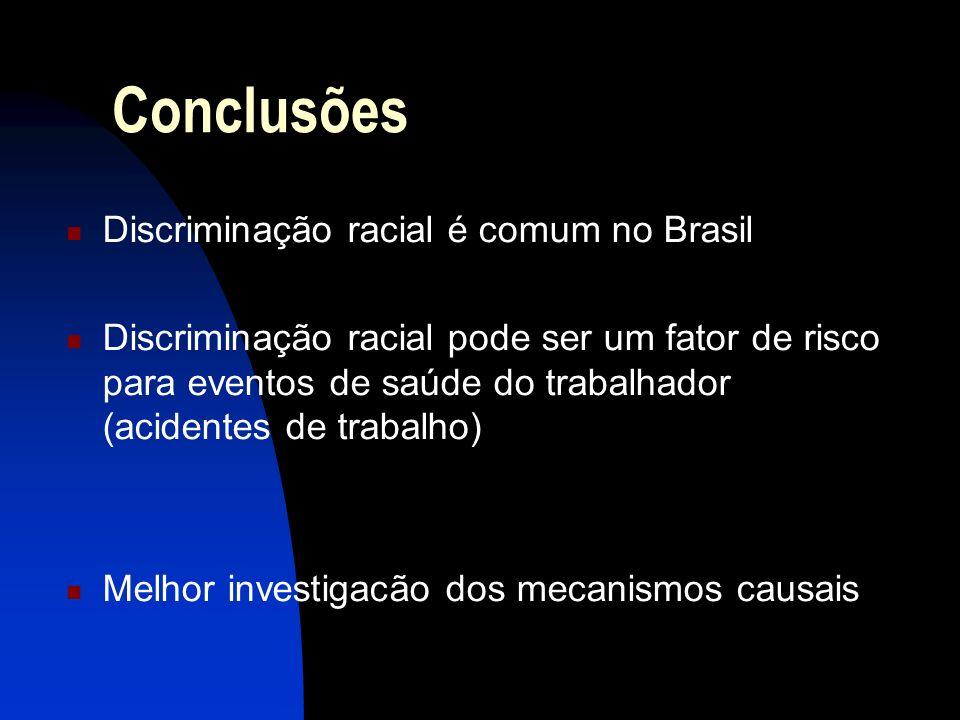 Conclusões Discriminação racial é comum no Brasil Discriminação racial pode ser um fator de risco para eventos de saúde do trabalhador (acidentes de t