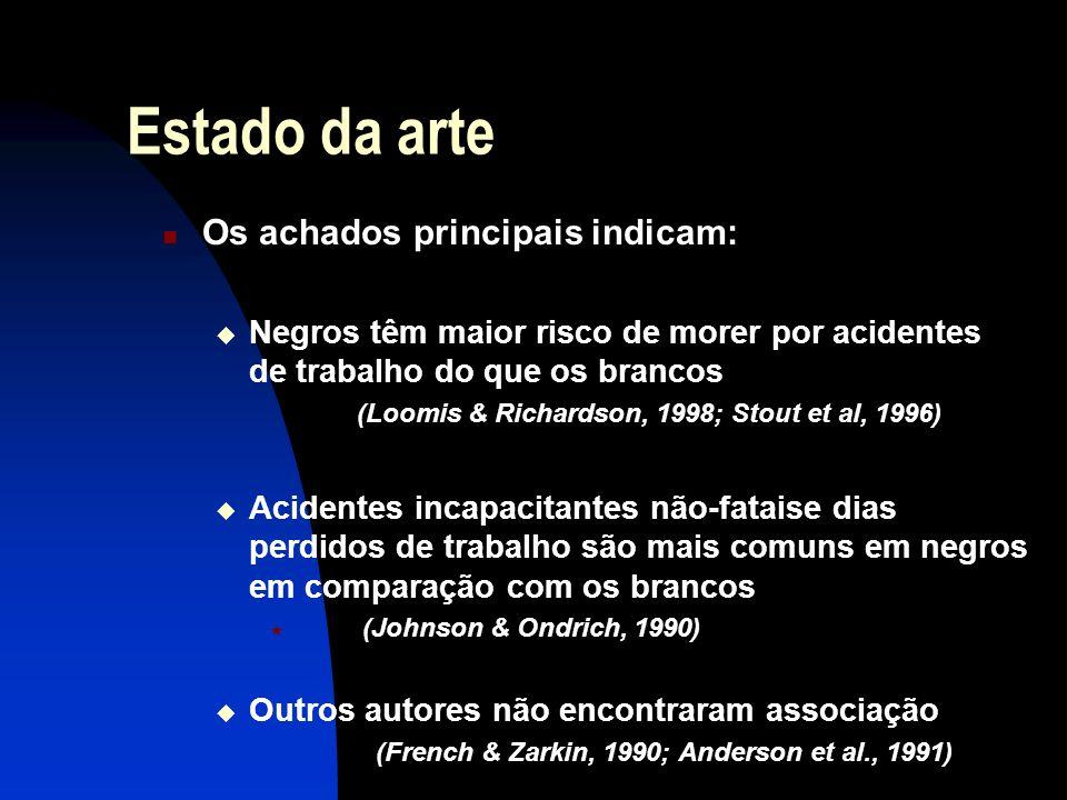 Questões raciais no Brasil Brasil abriga a 2a.