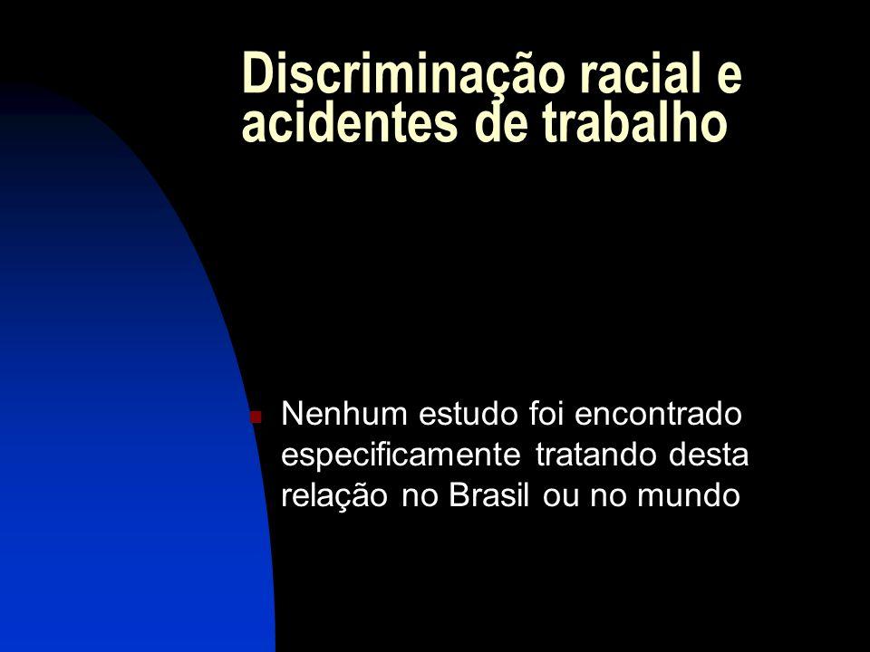 Discriminação racial e acidentes de trabalho Nenhum estudo foi encontrado especificamente tratando desta relação no Brasil ou no mundo