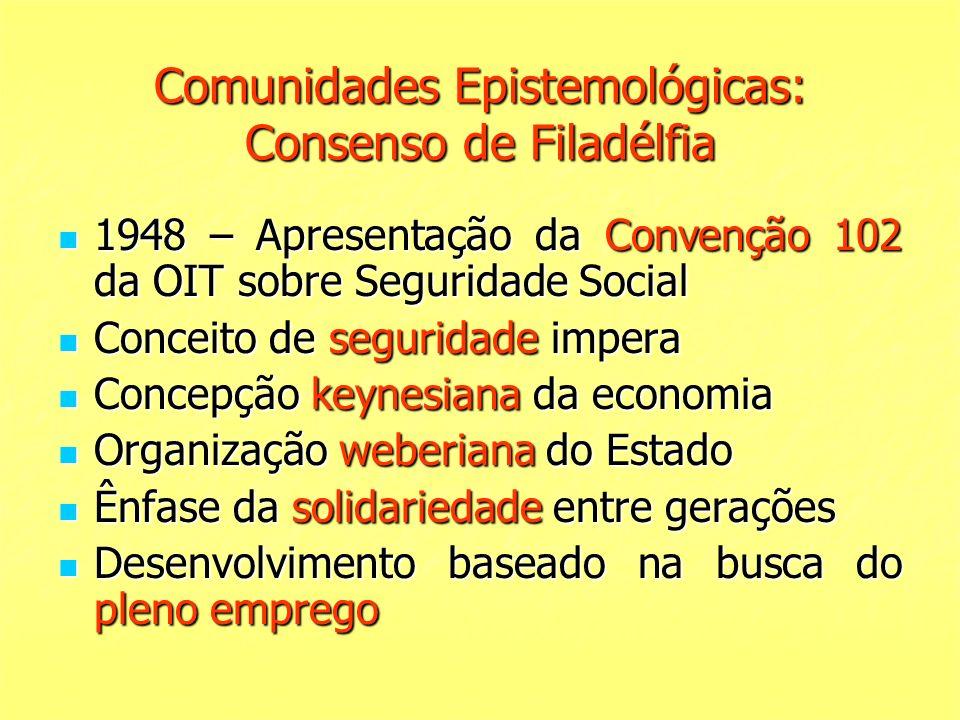 Comunidades Epistemológicas: Consenso de Filadélfia 1948 – Apresentação da Convenção 102 da OIT sobre Seguridade Social 1948 – Apresentação da Convenç