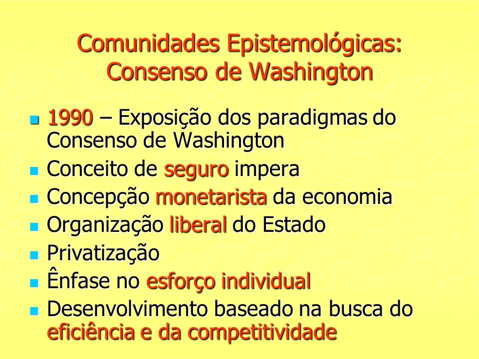 Comunidades Epistemológicas: Consenso de Washington 1990 – Exposição dos paradigmas do Consenso de Washington 1990 – Exposição dos paradigmas do Conse