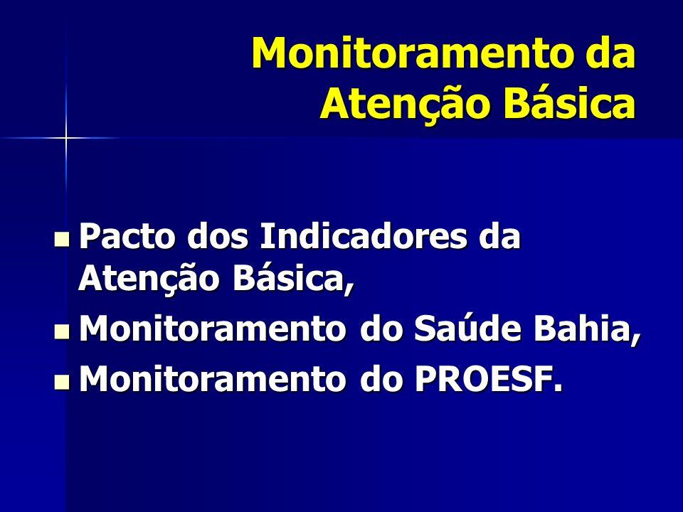 Monitoramento da Atenção Básica Pacto dos Indicadores da Atenção Básica, Pacto dos Indicadores da Atenção Básica, Monitoramento do Saúde Bahia, Monitoramento do Saúde Bahia, Monitoramento do PROESF.