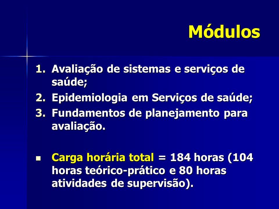 Módulos 1.Avaliação de sistemas e serviços de saúde; 2.Epidemiologia em Serviços de saúde; 3.Fundamentos de planejamento para avaliação.