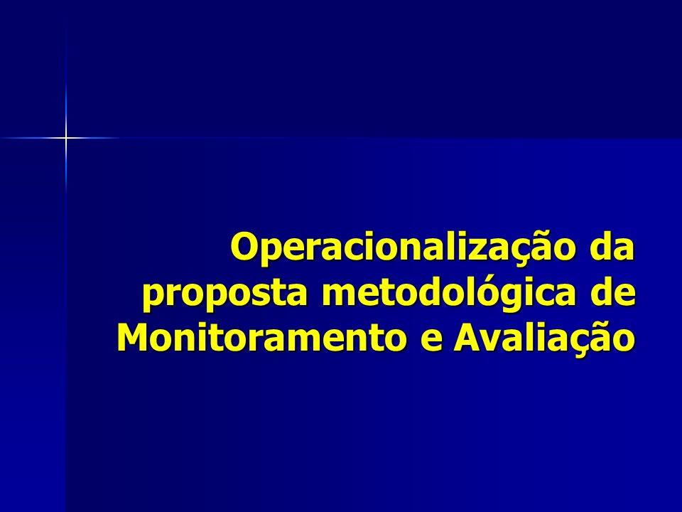 Operacionalização da proposta metodológica de Monitoramento e Avaliação
