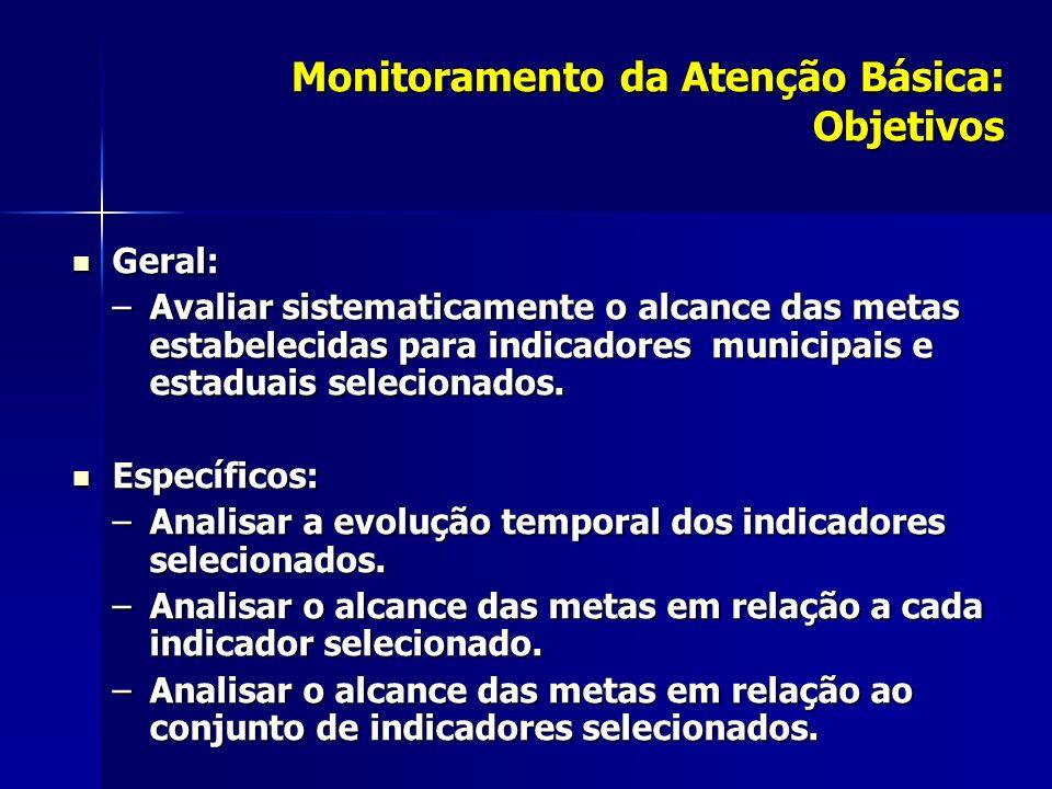 Monitoramento da Atenção Básica: Objetivos Geral: Geral: –Avaliar sistematicamente o alcance das metas estabelecidas para indicadores municipais e estaduais selecionados.