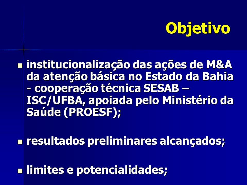 Objetivo institucionalização das ações de M&A da atenção básica no Estado da Bahia - cooperação técnica SESAB – ISC/UFBA, apoiada pelo Ministério da Saúde (PROESF); institucionalização das ações de M&A da atenção básica no Estado da Bahia - cooperação técnica SESAB – ISC/UFBA, apoiada pelo Ministério da Saúde (PROESF); resultados preliminares alcançados; resultados preliminares alcançados; limites e potencialidades; limites e potencialidades;