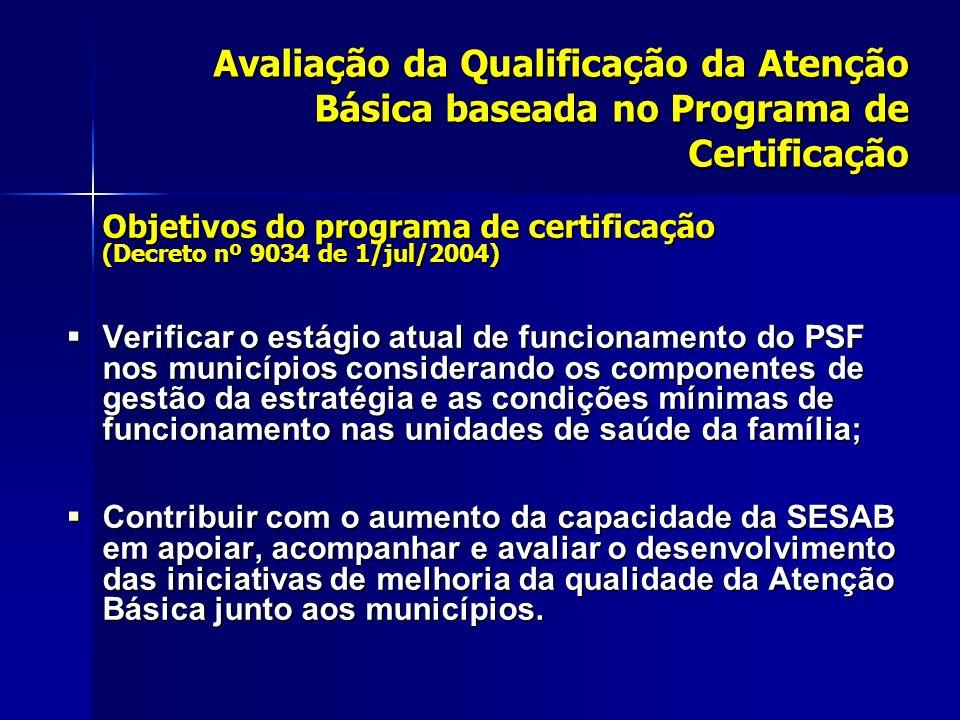 Objetivos do programa de certificação (Decreto nº 9034 de 1/jul/2004) Verificar o estágio atual de funcionamento do PSF nos municípios considerando os componentes de gestão da estratégia e as condições mínimas de funcionamento nas unidades de saúde da família; Verificar o estágio atual de funcionamento do PSF nos municípios considerando os componentes de gestão da estratégia e as condições mínimas de funcionamento nas unidades de saúde da família; Contribuir com o aumento da capacidade da SESAB em apoiar, acompanhar e avaliar o desenvolvimento das iniciativas de melhoria da qualidade da Atenção Básica junto aos municípios.