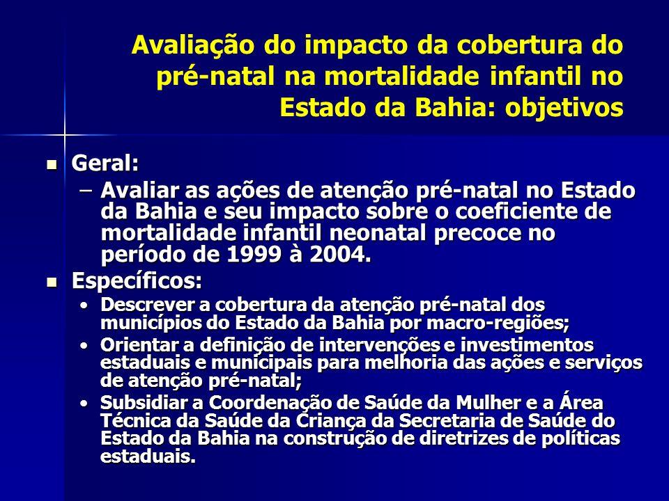 Avaliação do impacto da cobertura do pré-natal na mortalidade infantil no Estado da Bahia: objetivos Geral: Geral: –Avaliar as ações de atenção pré-natal no Estado da Bahia e seu impacto sobre o coeficiente de mortalidade infantil neonatal precoce no período de 1999 à 2004.