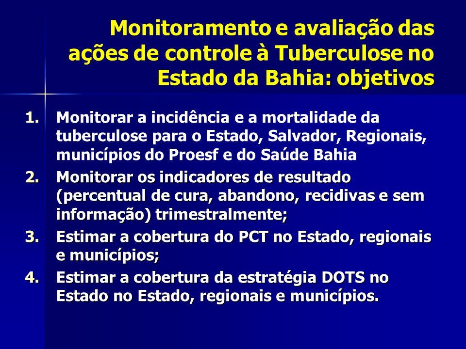 : objetivos Monitoramento e avaliação das ações de controle à Tuberculose no Estado da Bahia: objetivos 1.