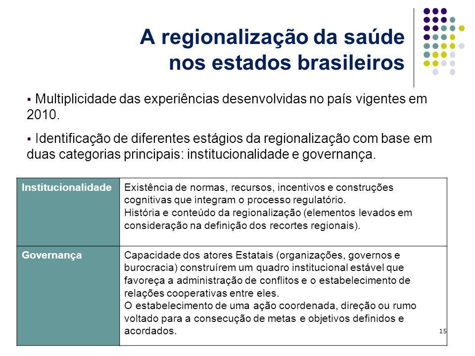 A regionalização da saúde nos estados brasileiros Multiplicidade das experiências desenvolvidas no país vigentes em 2010.