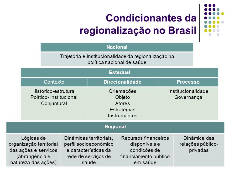 Resultados de pesquisas diversas Planos de análiseEstratégias NacionalRevisão bibliográfica e análise documental.