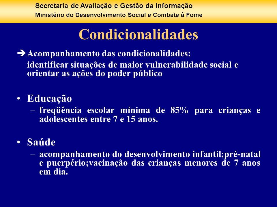 Secretaria de Avaliação e Gestão da Informação Ministério do Desenvolvimento Social e Combate à Fome Condicionalidades Acompanhamento das condicionali