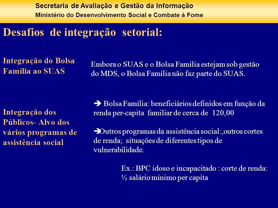 Secretaria de Avaliação e Gestão da Informação Ministério do Desenvolvimento Social e Combate à Fome Desafios de integração setorial: Embora o SUAS e