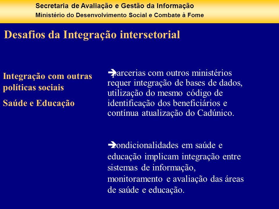 Secretaria de Avaliação e Gestão da Informação Ministério do Desenvolvimento Social e Combate à Fome Desafios da Integração intersetorial Integração c