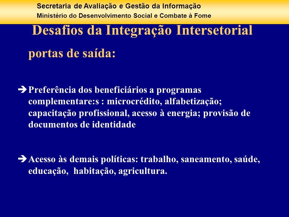 Secretaria de Avaliação e Gestão da Informação Ministério do Desenvolvimento Social e Combate à Fome Desafios da Integração Intersetorial portas de sa
