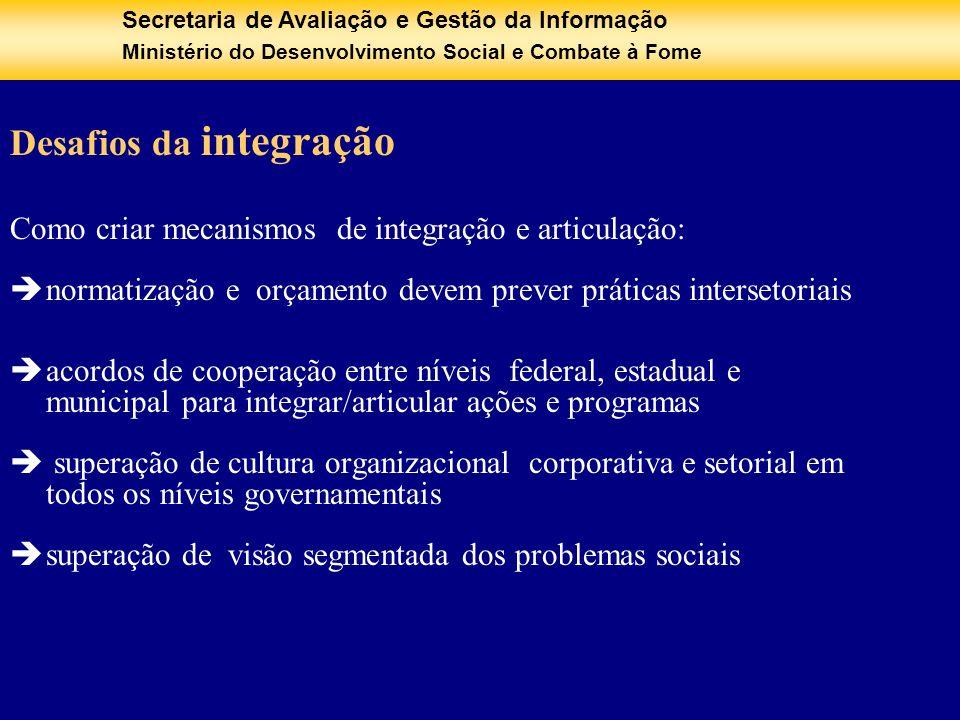 Secretaria de Avaliação e Gestão da Informação Ministério do Desenvolvimento Social e Combate à Fome Desafios da integração Como criar mecanismos de i