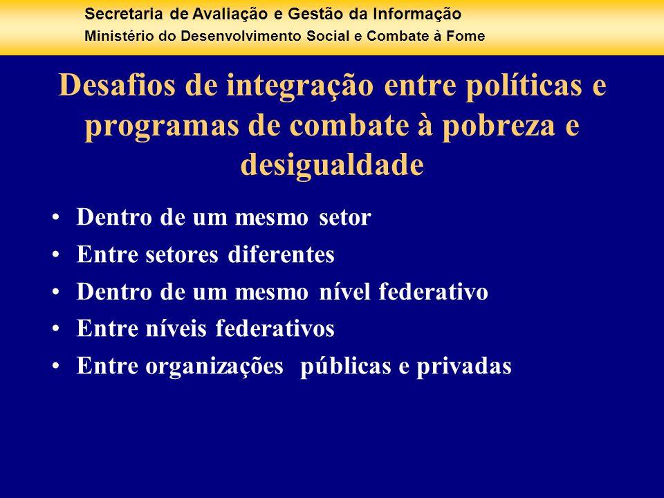 Secretaria de Avaliação e Gestão da Informação Ministério do Desenvolvimento Social e Combate à Fome Desafios de integração entre políticas e programa