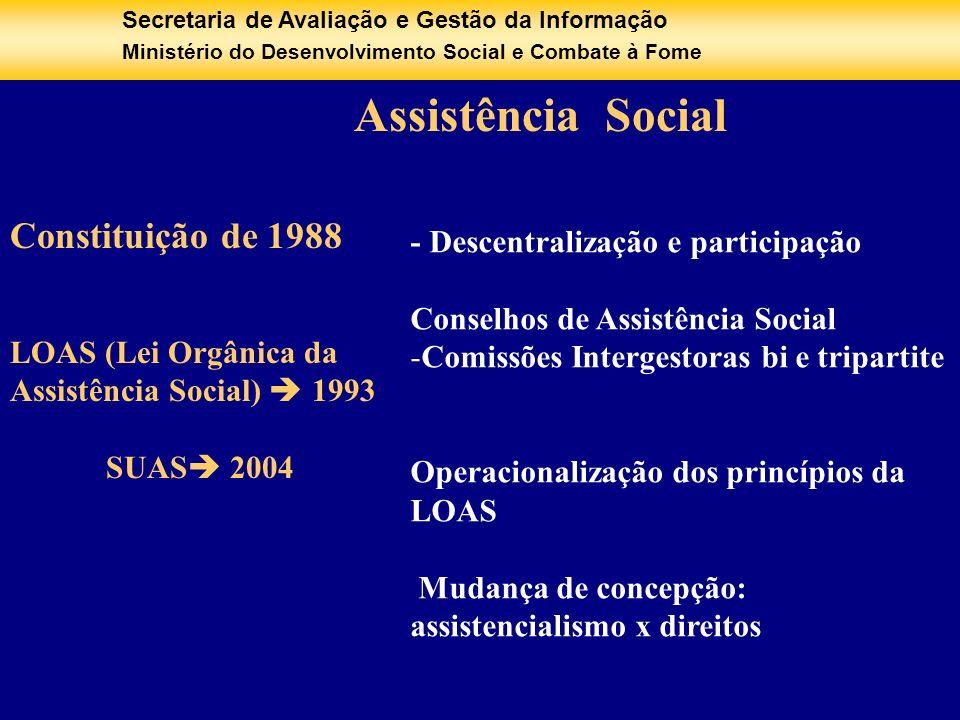 Secretaria de Avaliação e Gestão da Informação Ministério do Desenvolvimento Social e Combate à Fome - Descentralização e participação Conselhos de As