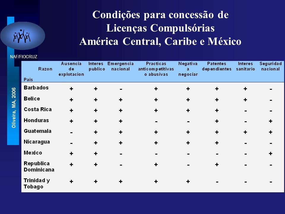 NAF/FIOCRUZ Oliveira, MA, 2006 Condições para concessão de Licenças Compulsórias América Central, Caribe e México