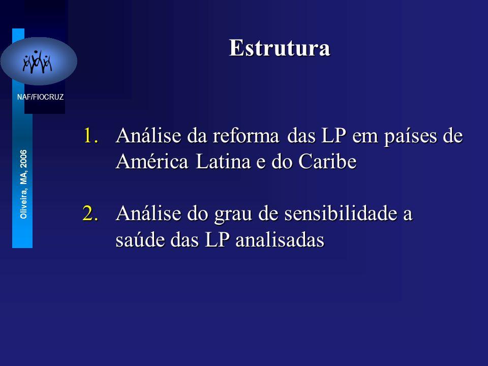 NAF/FIOCRUZ Oliveira, MA, 2006 Estrutura 1.Análise da reforma das LP em países de América Latina e do Caribe 2.Análise do grau de sensibilidade a saúde das LP analisadas