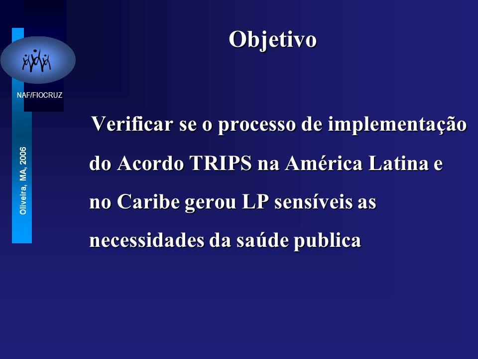 NAF/FIOCRUZ Oliveira, MA, 2006 Grau de Sensibilidad a saude das LP analisadas Costa Chaves & Oliveira, 2005