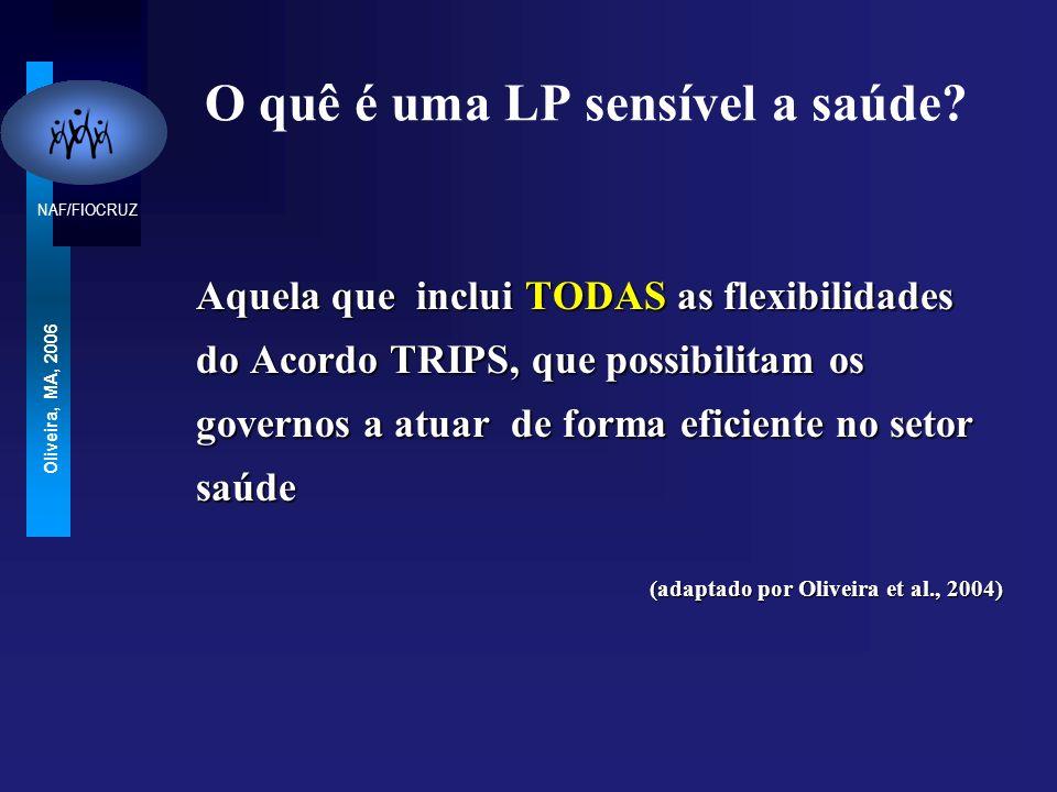 NAF/FIOCRUZ Oliveira, MA, 2006 Grau de sensibilidade a saúde antes e depois do DR-CAFTA Costa & Oliveira, 2006
