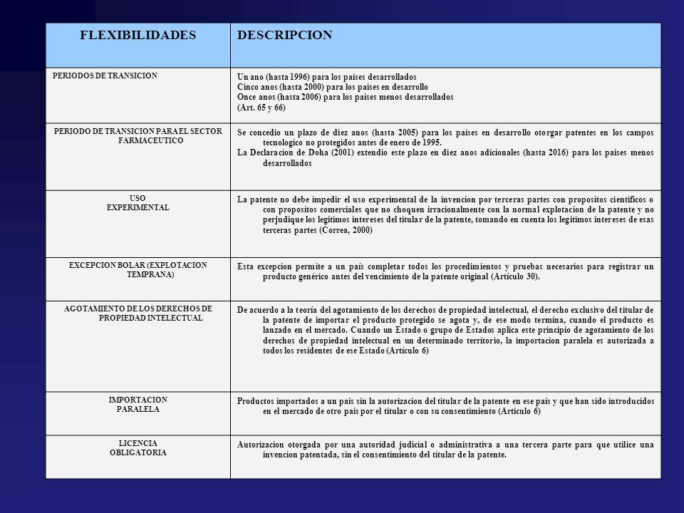 NAF/FIOCRUZ Oliveira, MA, 2006 Conclusões do estudo A maioria dos países analisados não incorporaram plenamente todas as flexibilidades do Acordo TRIPS relacionadas com o acesso a medicamentos, que permitiriam a seus governos atuar de forma mais eficiente no setor saúde Alguns deles ainda poden melhorar suas legislações de patentes Os que assinaram tratados de livre comercio (TLC), com cláusulas TRIPS-Plus, terao dificuldades para melhorar suas LP bem como de implementar a maioria das flexibilidades do Acordo TRIPS relacionadas com a protecao da saude