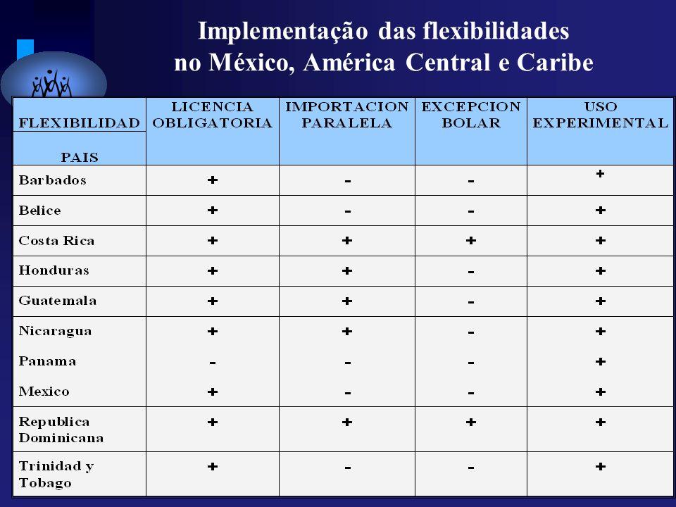 NAF/FIOCRUZ Oliveira, MA, 2006 Implementação das flexibilidades no México, América Central e Caribe