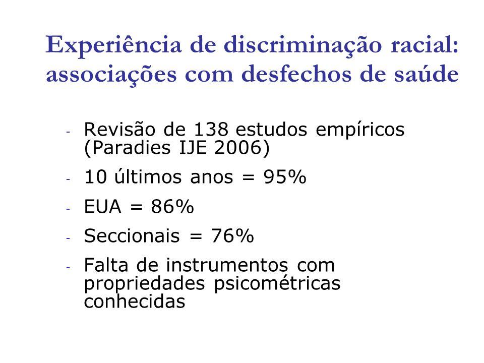 Experiência de discriminação racial: associações com desfechos de saúde - Revisão de 138 estudos empíricos (Paradies IJE 2006) - 10 últimos anos = 95%