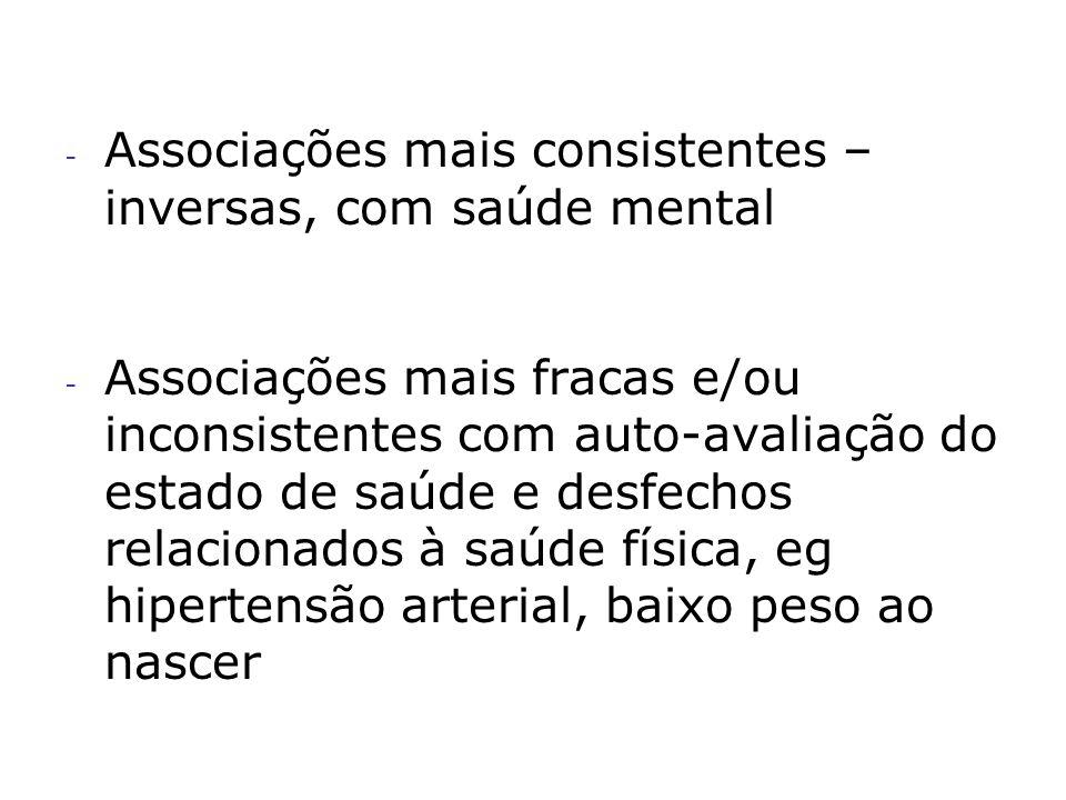 - Associações mais consistentes – inversas, com saúde mental - Associações mais fracas e/ou inconsistentes com auto-avaliação do estado de saúde e des