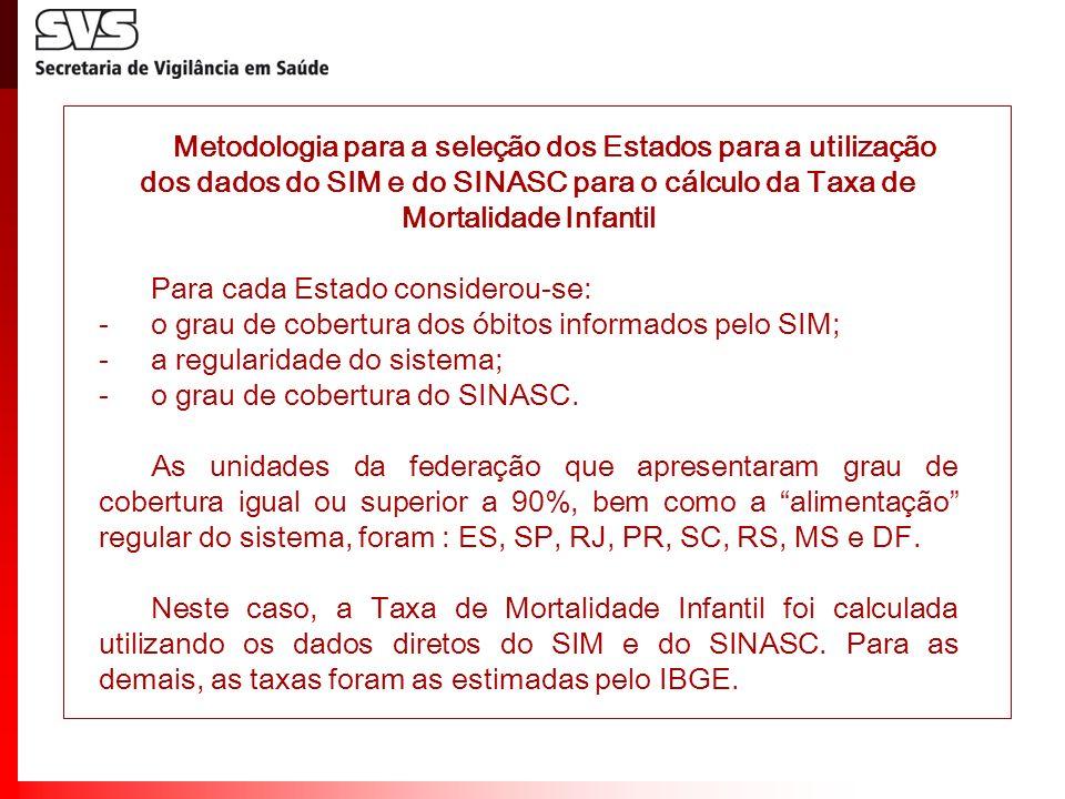 Metodologia para a seleção dos Estados para a utilização dos dados do SIM e do SINASC para o cálculo da Taxa de Mortalidade Infantil Para cada Estado