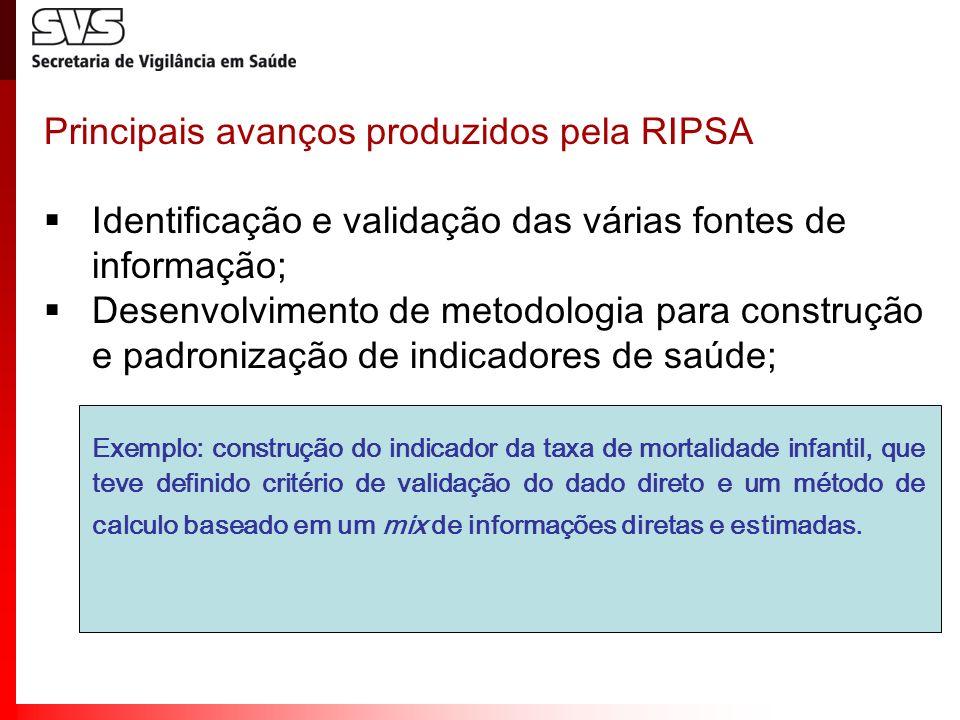 Principais avanços produzidos pela RIPSA Identificação e validação das várias fontes de informação; Desenvolvimento de metodologia para construção e p