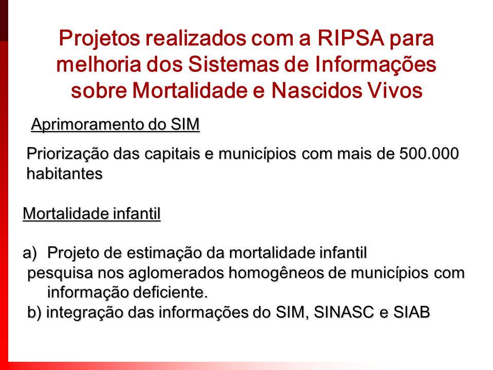 Projetos realizados com a RIPSA para melhoria dos Sistemas de Informações sobre Mortalidade e Nascidos Vivos Mortalidade infantil a)Projeto de estimaç
