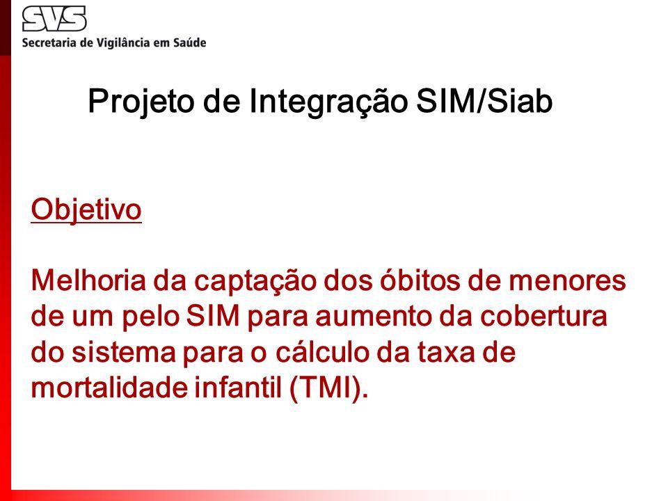 Projeto de Integração SIM/Siab Objetivo Melhoria da captação dos óbitos de menores de um pelo SIM para aumento da cobertura do sistema para o cálculo