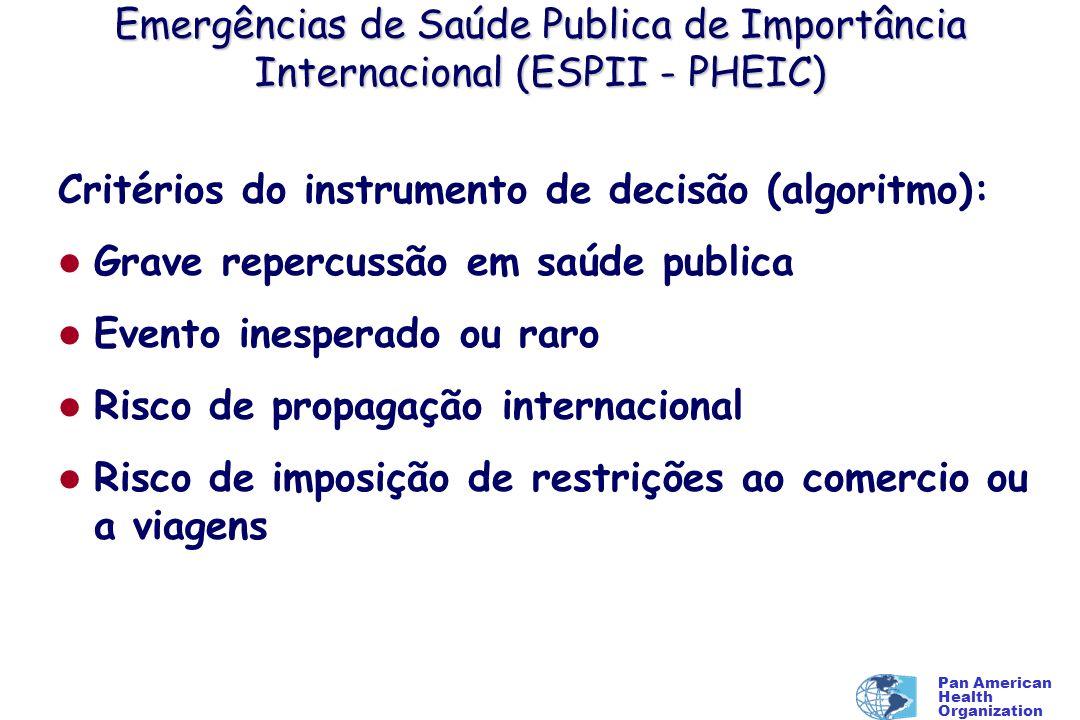 Pan American Health Organization Emergências de Saúde Publica de Importância Internacional (ESPII - PHEIC) Critérios do instrumento de decisão (algori