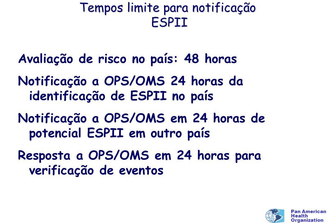 Pan American Health Organization Tempos limite para notificação ESPII Avaliação de risco no país: 48 horas Notificação a OPS/OMS 24 horas da identific